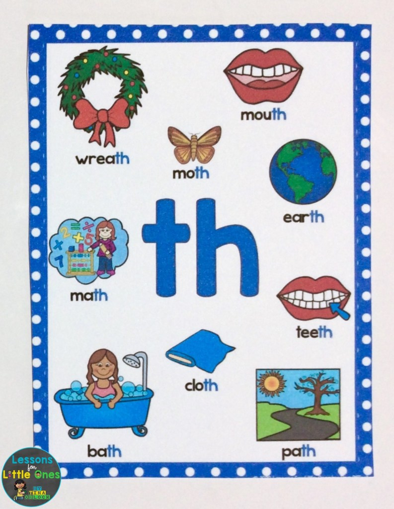 ending digraph th poster
