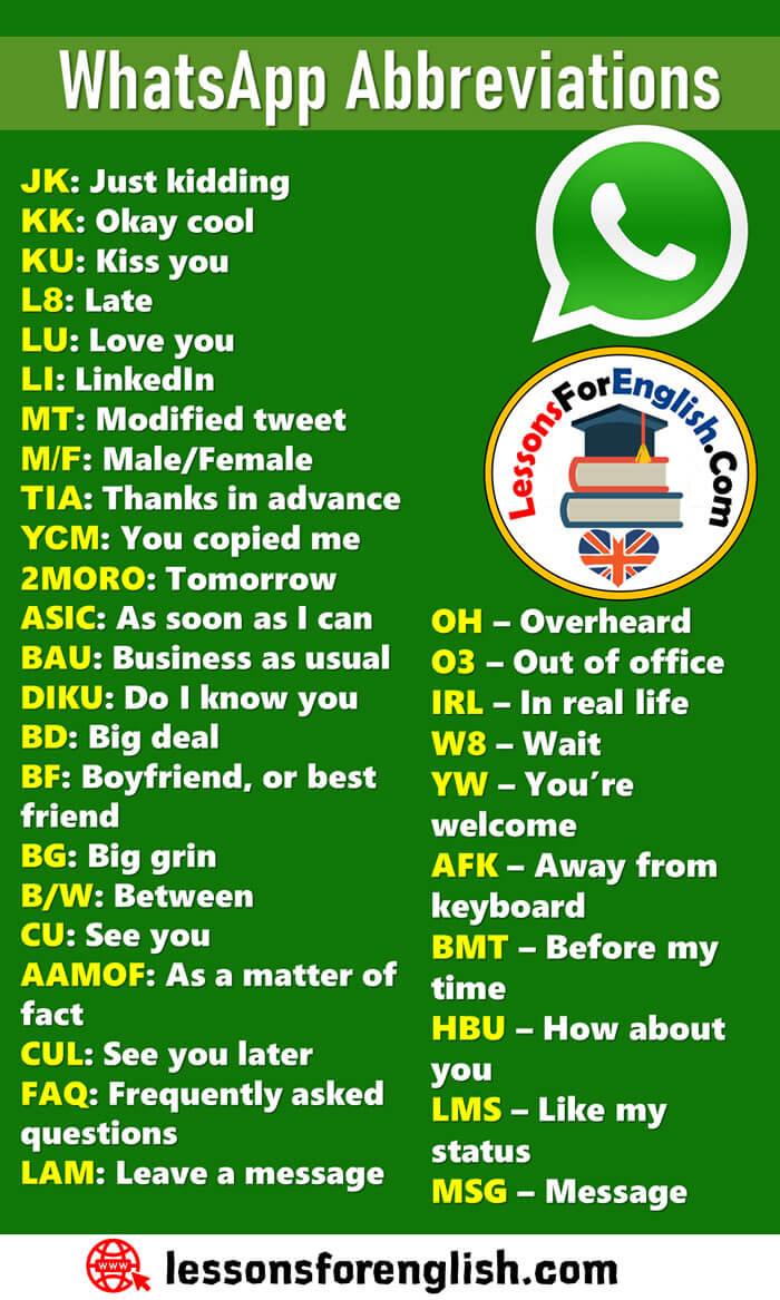 English WhatsApp Abbreviations List