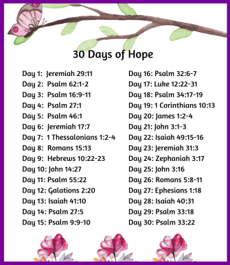 hope scripture reading plan