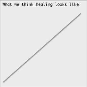healing map linear