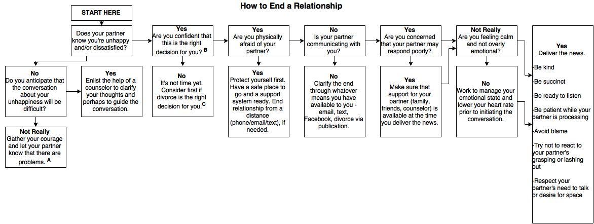 how-to-end-a-relationship.jpg