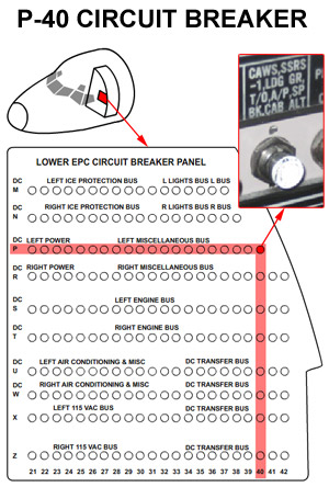 Illustration showing the location of the P-40 Circuit Breaker