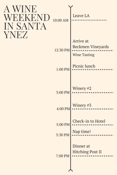 Itinerary for weekend in Santa Ynez