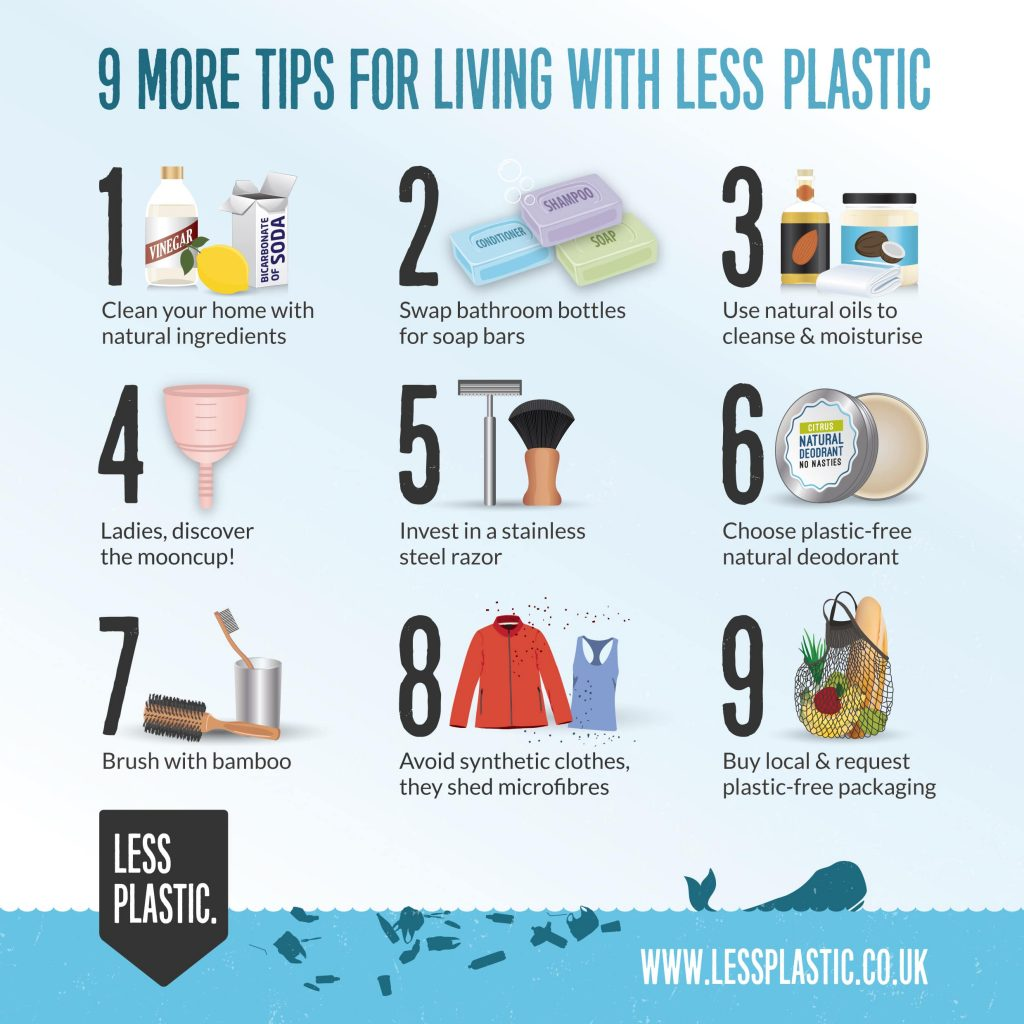 9 More Tips For Living With Less Plastic