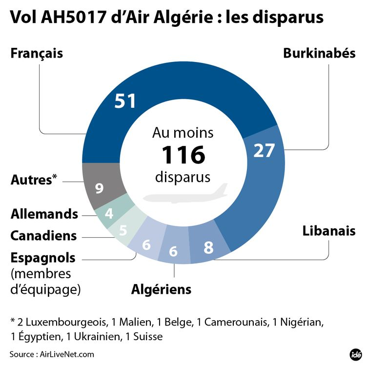 665320-ide-air-algerie-ah5017-passagers-01