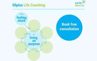 Living on Purpose Series - Part 1