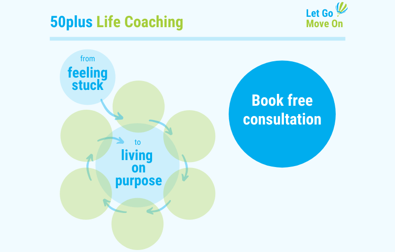 How to get unstuck at 50plus – LIVING AND ENJOYING LIFE ON PURPOSE