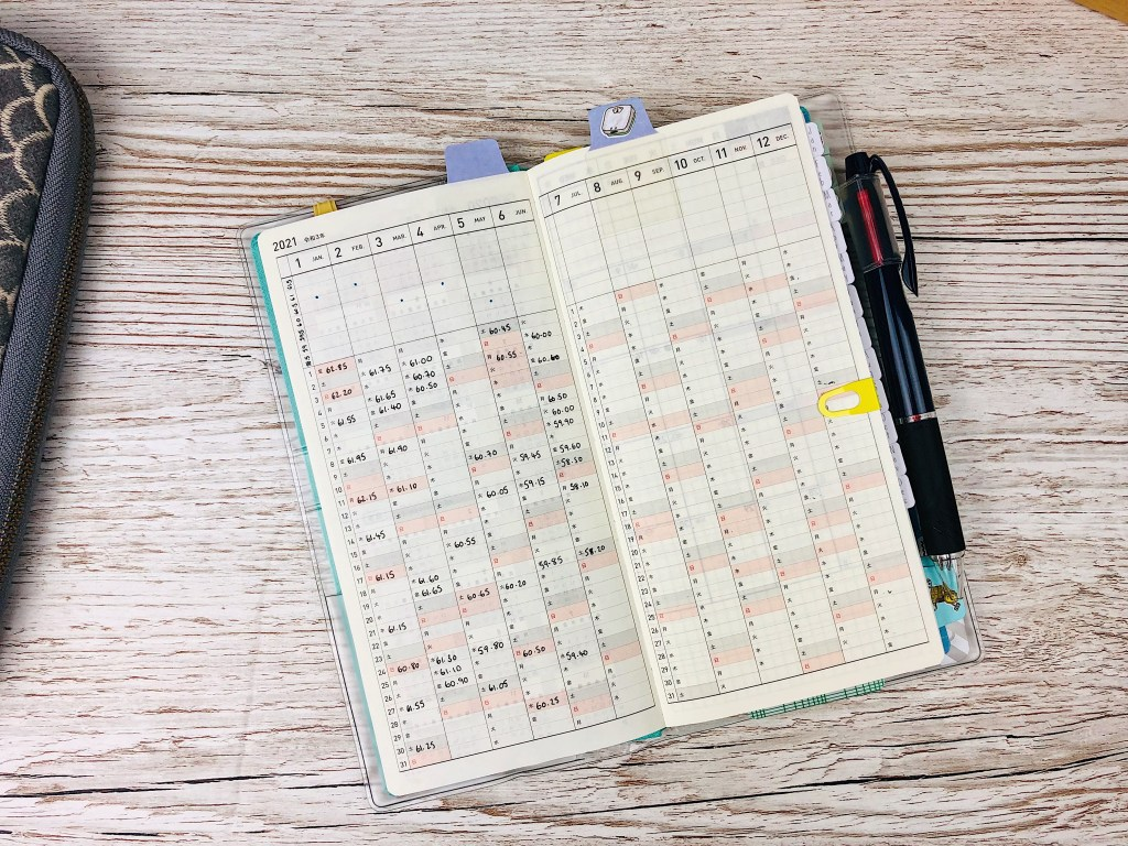 hobonichi weeks year on two pages