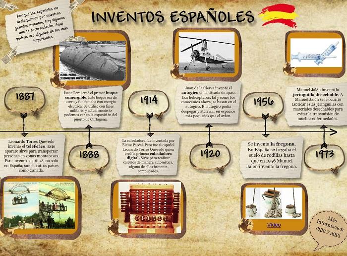 5 Inventos Españoles | Ispanika