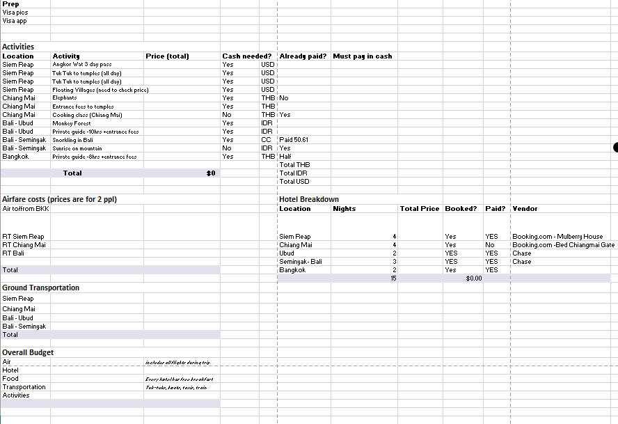 LE Travels Trip Planning Budget Tab