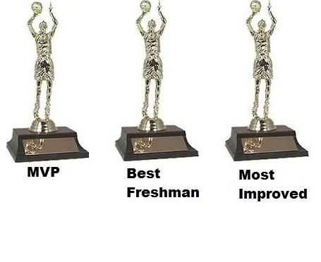 LetsGoDU Men's Basketball Regular Season Awards
