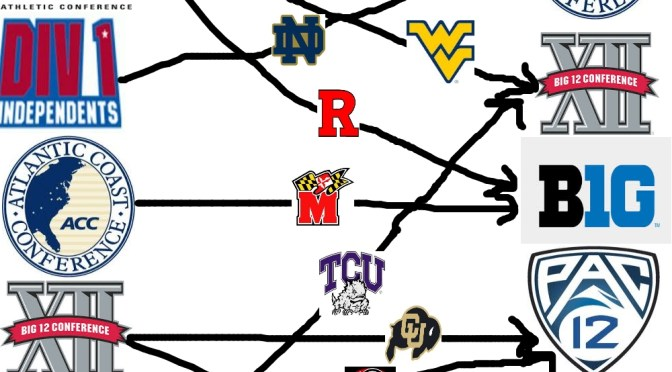 Conference Realignment Talk Triggers Possibilities