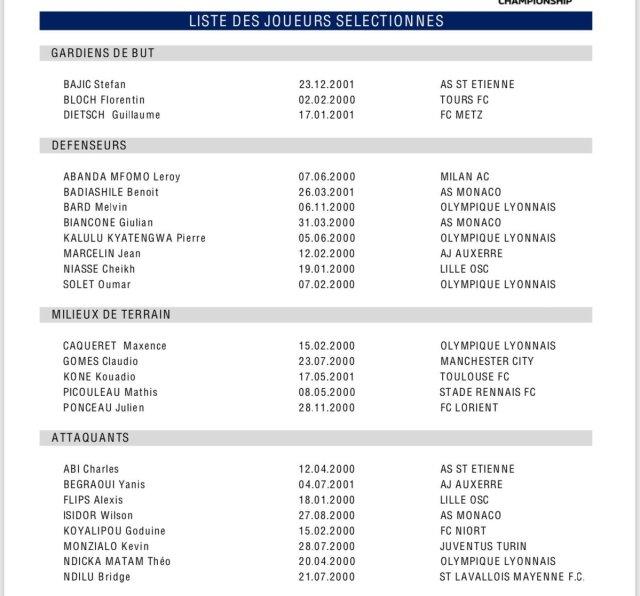liste U19