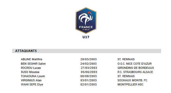 U17 2