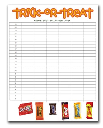 Track Your Loot Free Printable Lasso The Moon