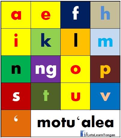 The Tongan Alphabet Lets Learn Tongan