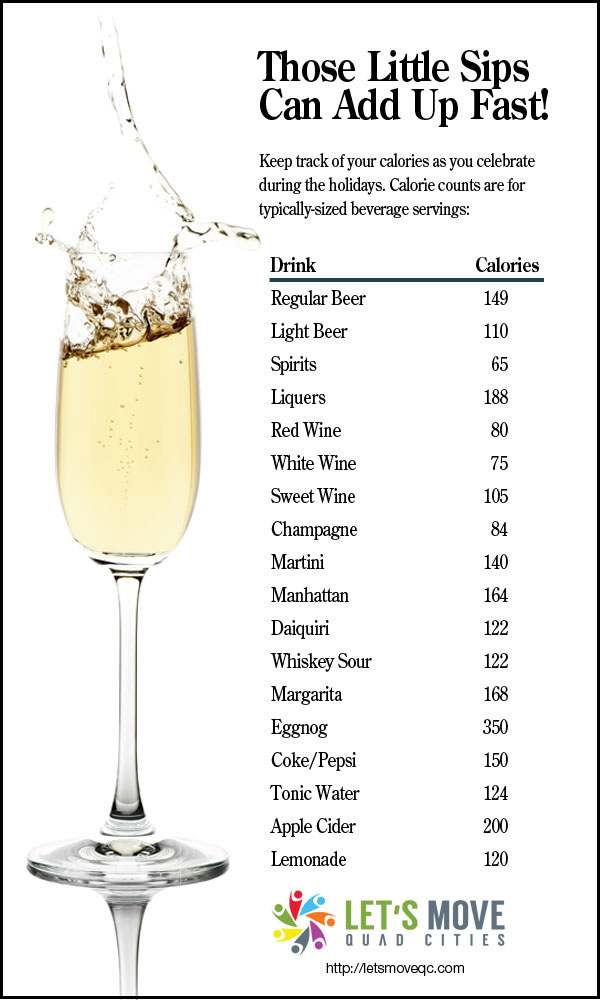 LMQC-Drink-Value-Infographic