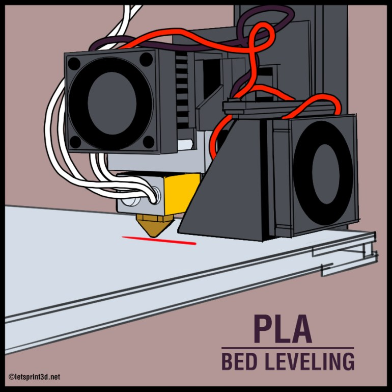 PLA Bed Leveling