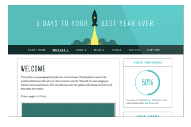 Last Chance to Get Michael Hyatt's Best Year Ever Course