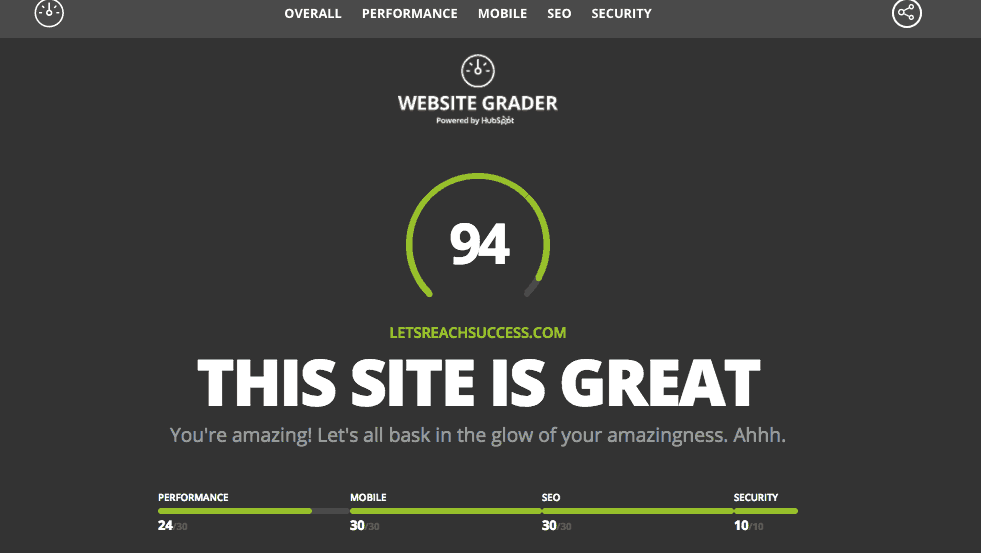 hubspot free website grader letsreachsuccess.com