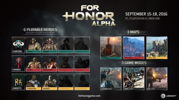 For Honor Closed Alpha details