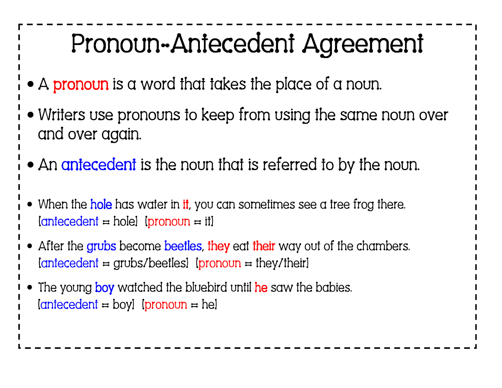Creative Image Of Correct Pronoun Antecedent Agreement