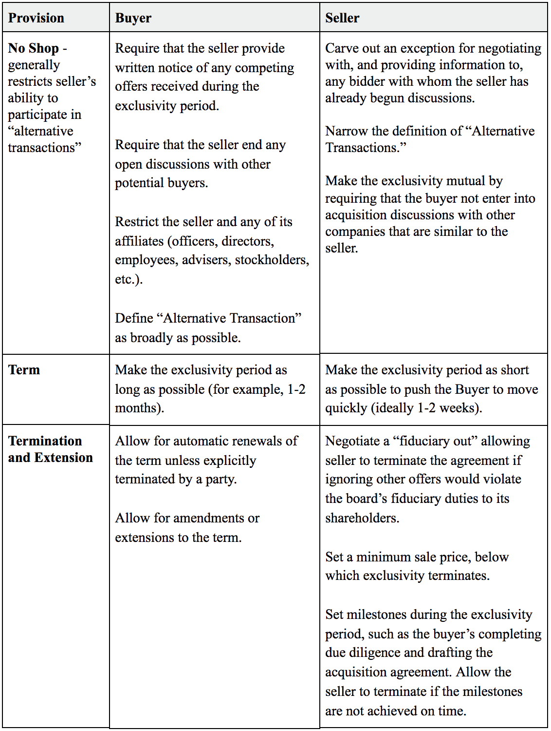 24 Awesome Image Of Negotiation And Agreement