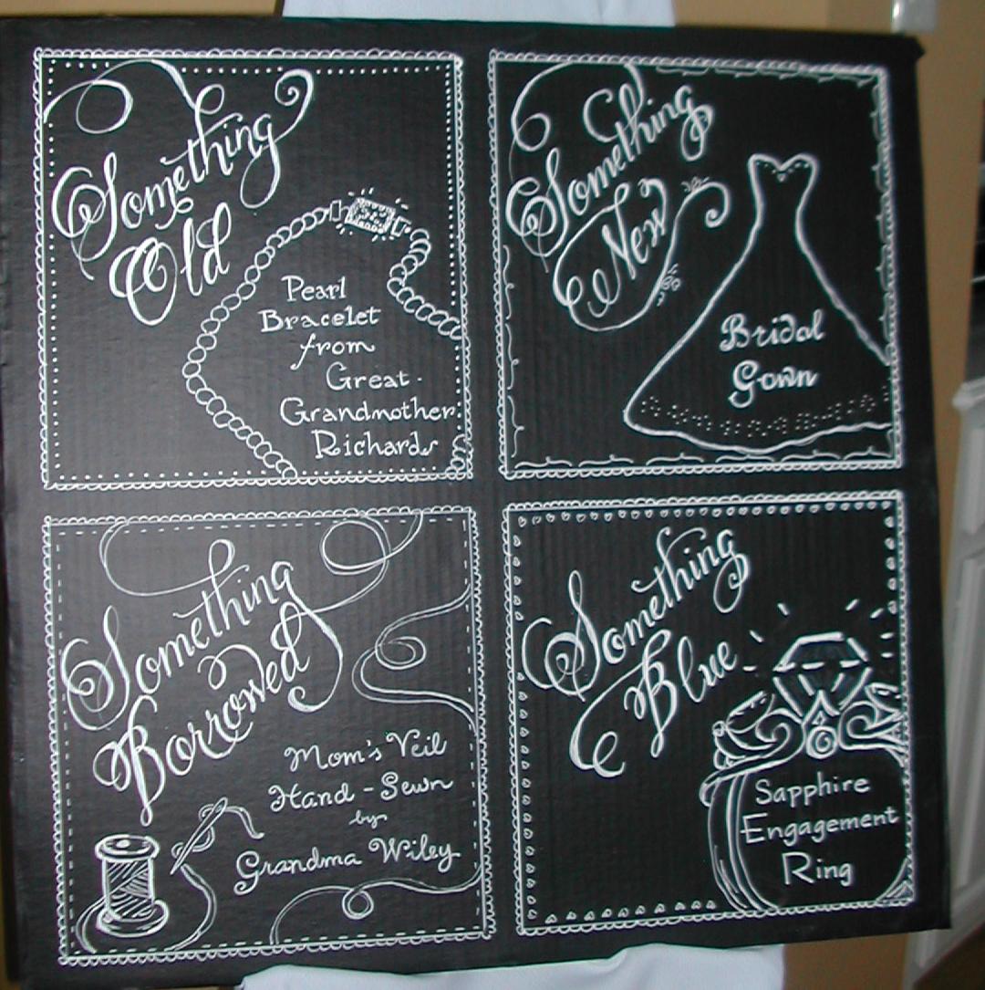 Chalkboard Signs Lettering Art Studio
