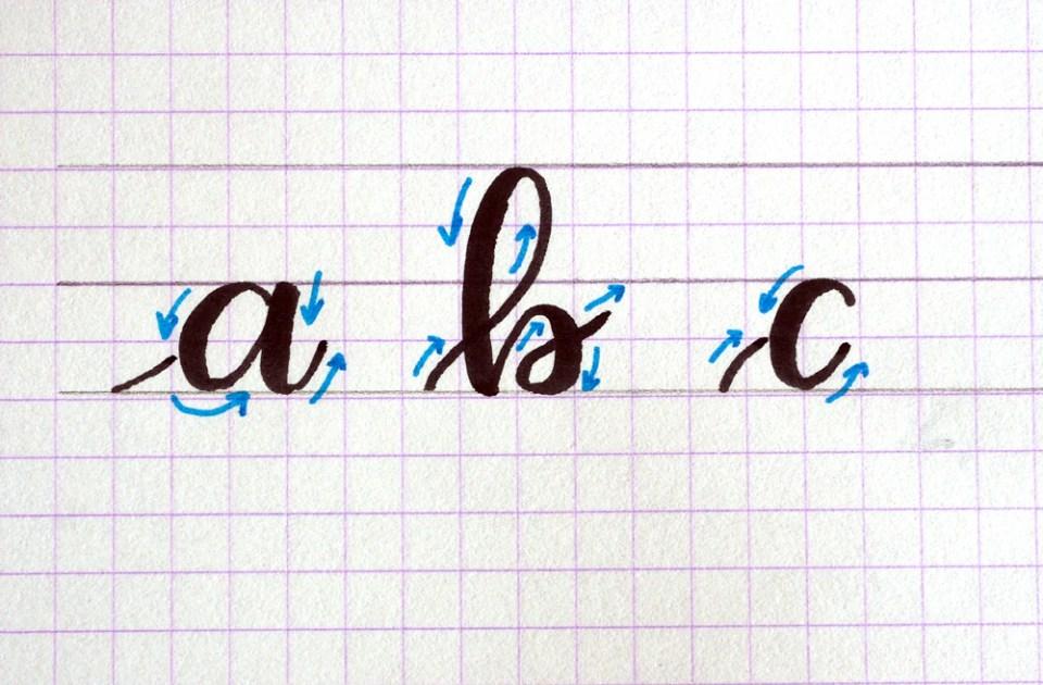 le sens de tracé des lettres a une importance en lettering