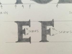 Serif Lettering E F