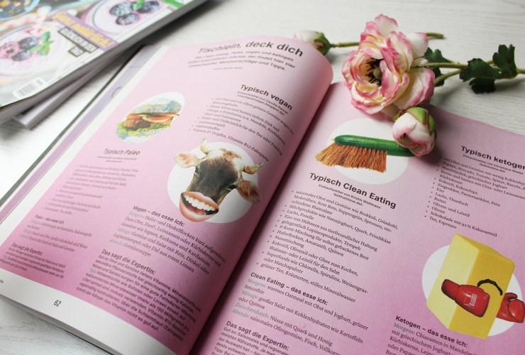lettersbeads-fashion-beauty-lifestyle-magazine-grüne-titel-lesen-öko-bio-nachhaltig-ö-inhalt