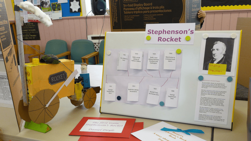 Learning about Stephenson's Rocket