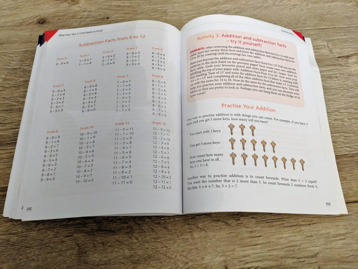 Core knowledge books