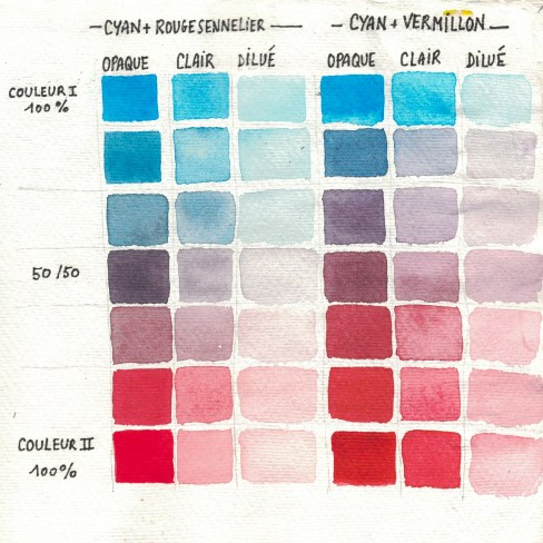#nuancier #gouache #colorchart #watercolor #aquarelle #sennelier
