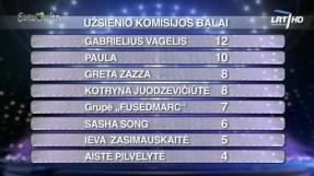 international-jury-results