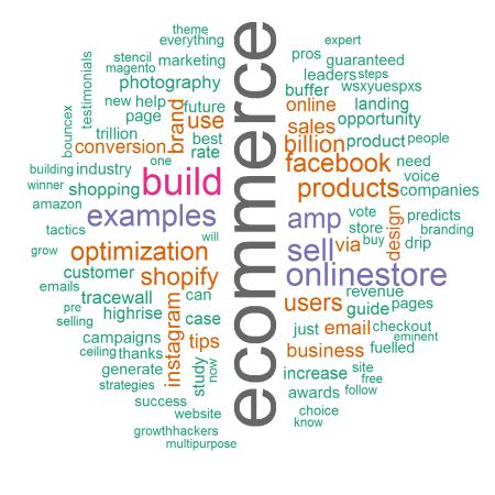 Bigcommerce word cloud