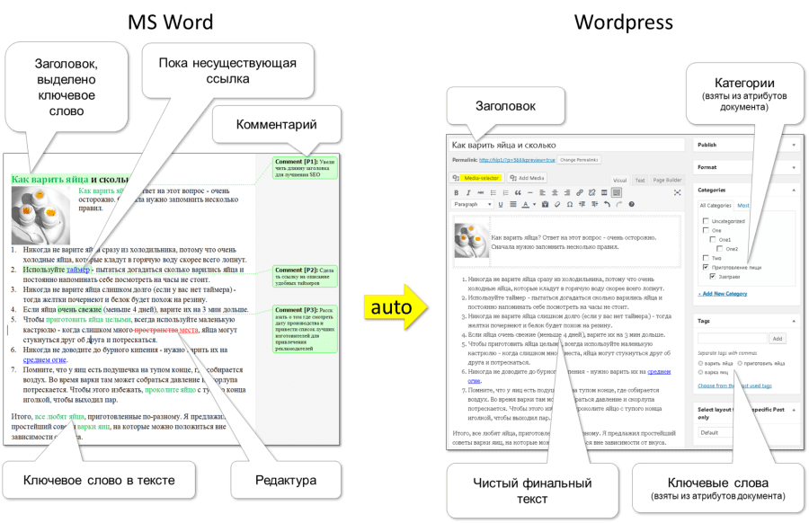 WordPress: импорт материалов из MS Word