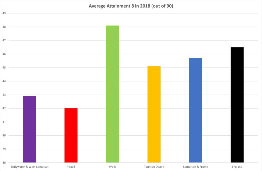 School performance by constituency.xlsx