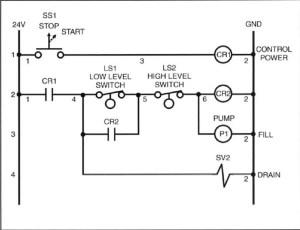 Motor Control Relay Schematic  impremedia