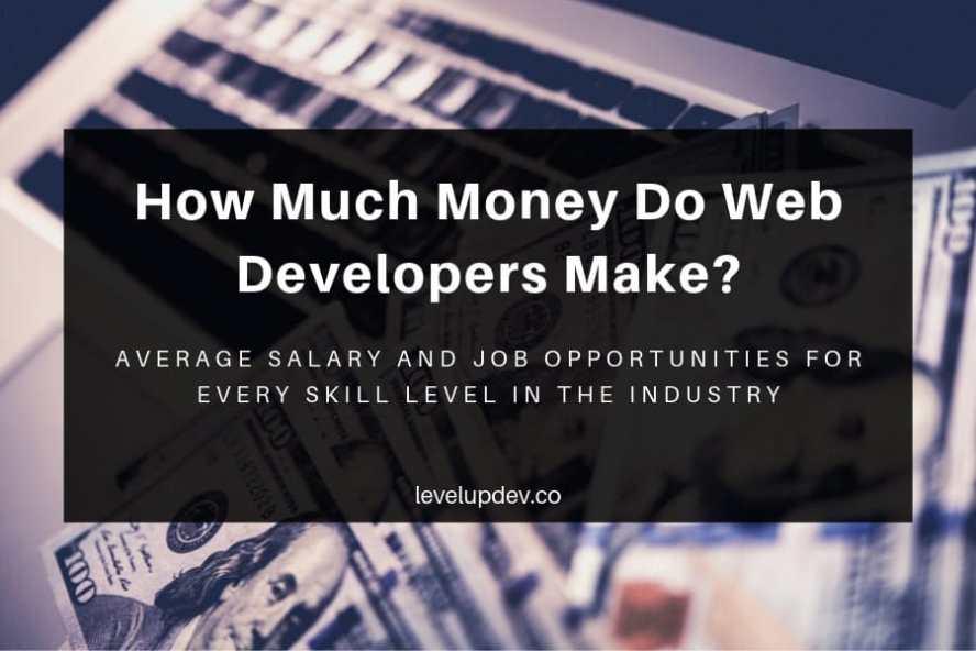 Average Web Developer Salary and Jobs