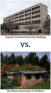 university-vs-nature-sanctuary