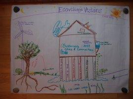 Off Grid økosamfund