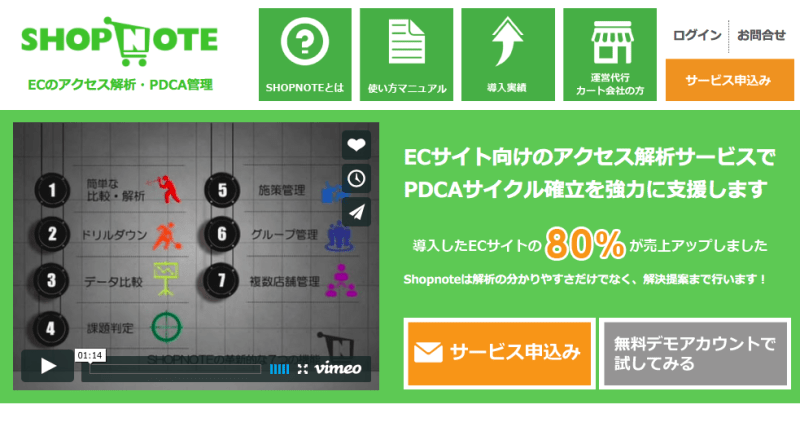 ECのアクセス解析・PDCA管理支援ツール  SHOP NOTE