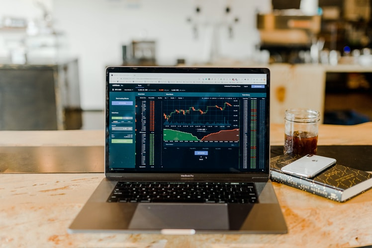 Trading indicator choices