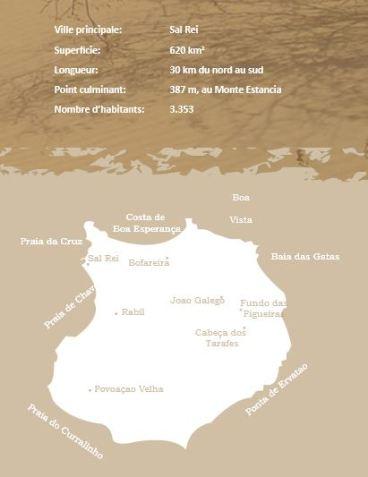 Ile de Boa Vista