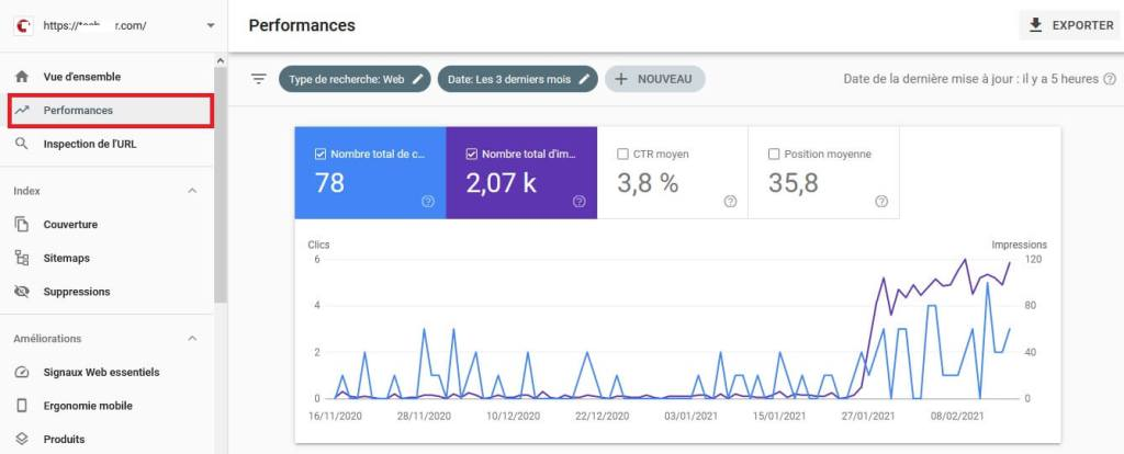 Performance - Google Search Console - GSC