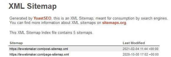 Sitemap généreré par Yoast SEO