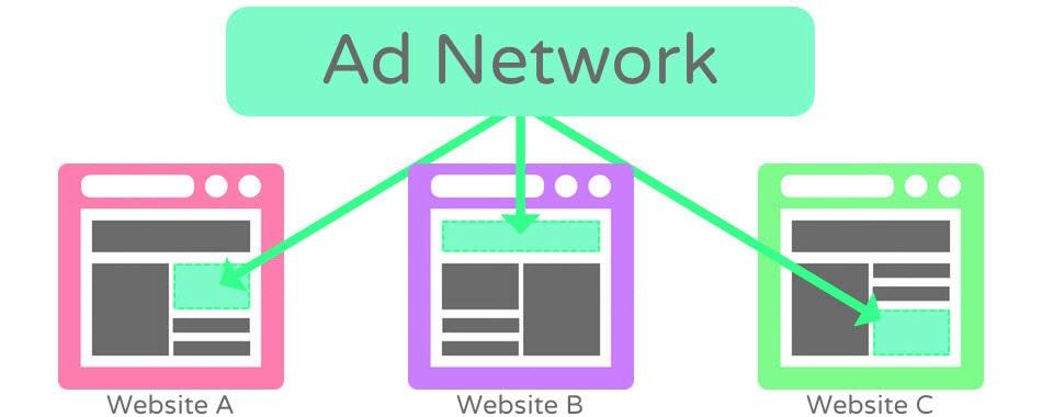 Gagner l'argent avec Internet à l'aide d'une régie publicitaire