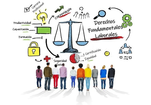 Derechos Fundamentales Laborales México