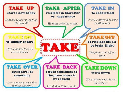 Phrasal-Verbs-with-Take